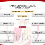 Akankah Muncul Juara Baru Copa del Rey 2014-2015